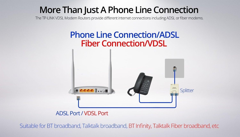 Tp Link 300mbps Wireless N Usb Vdsl2 Modem Router Rapid Pcs